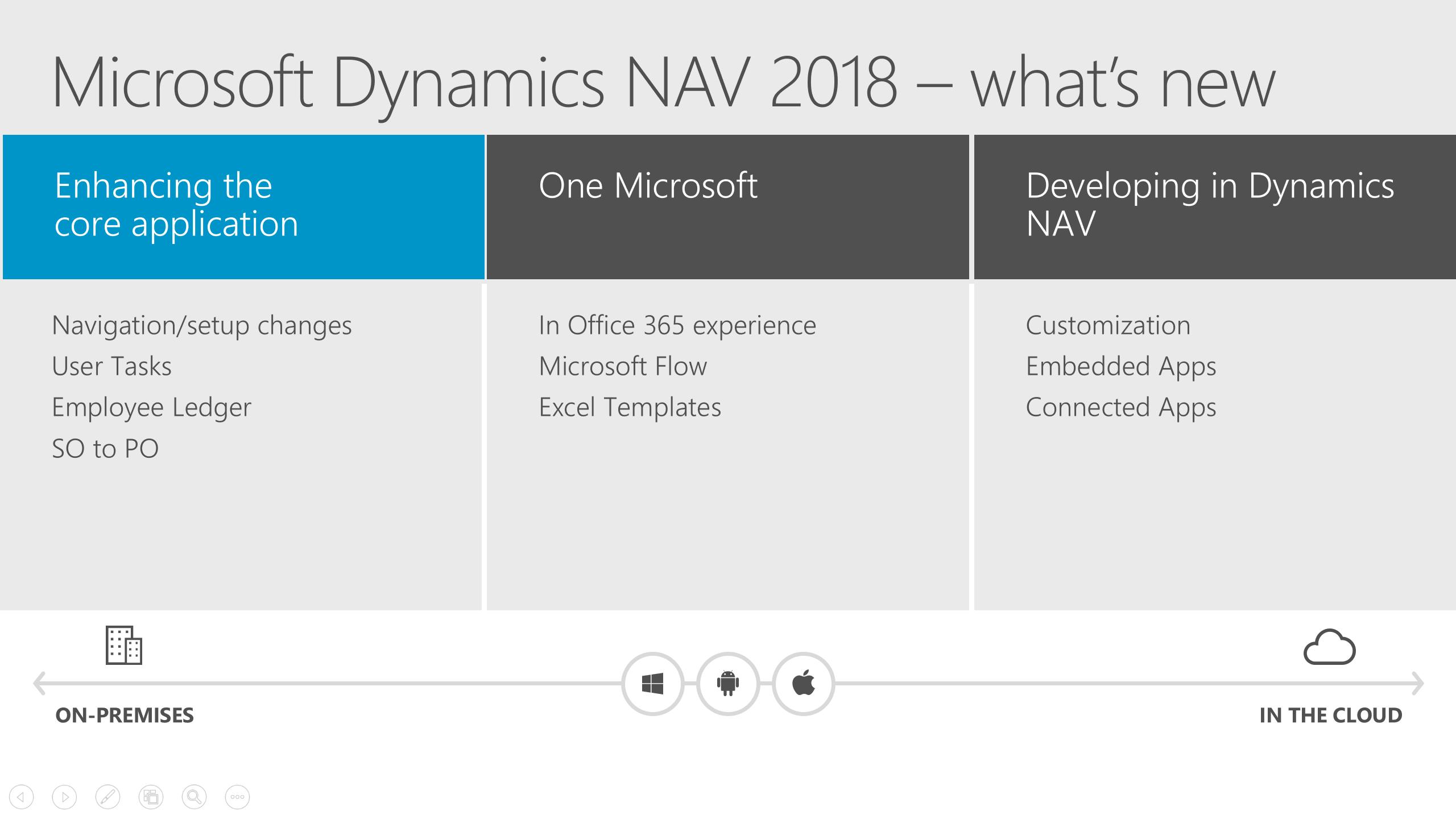 Microsoft Dynamics NAV W1 2018 | mibuso com