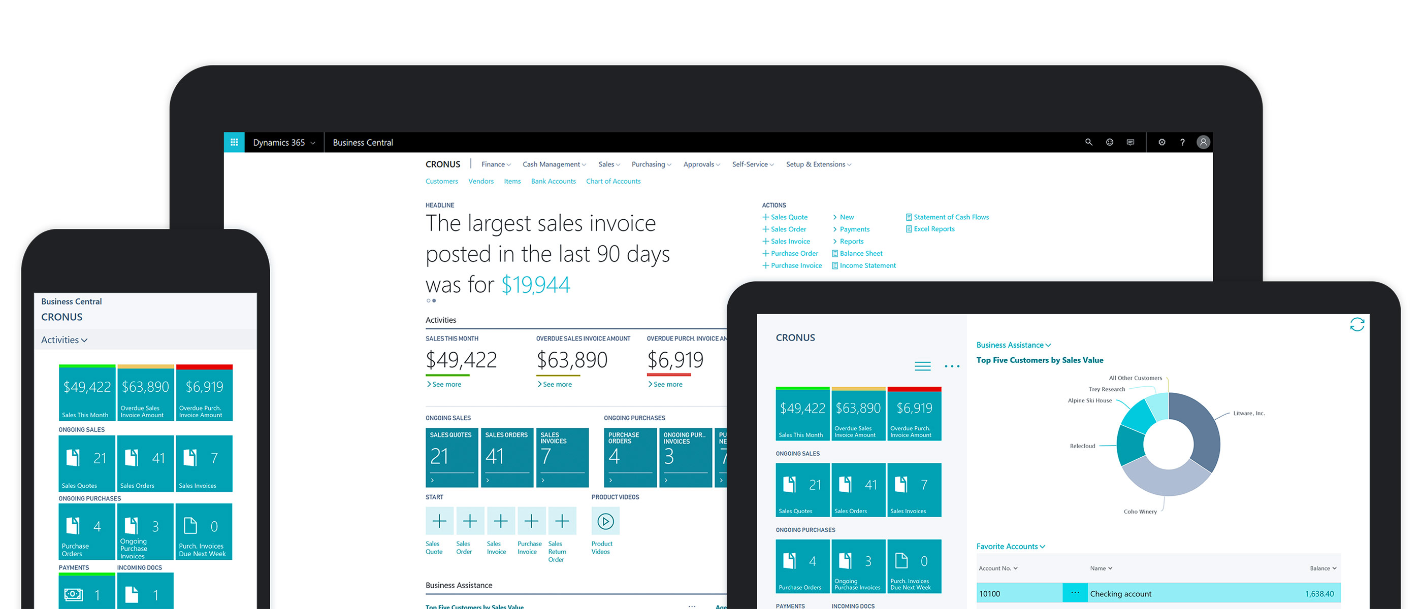 Microsoft Dynamics 365 Business Central – 2019 Spring
